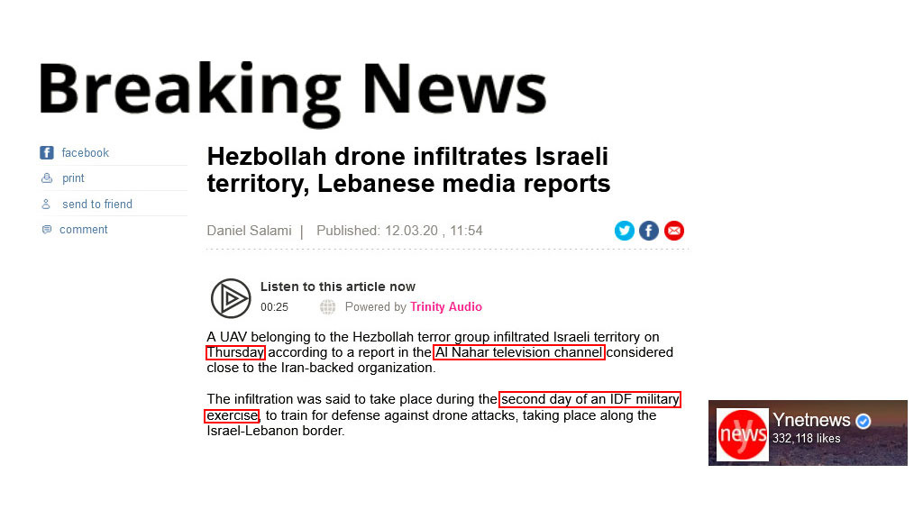 If This Is the Way 'Israel' Monitors Hezbollah, Then It Better Brace Itself!